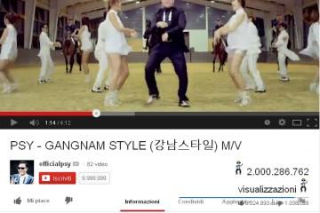 Psy - Gangnam style - 2 miliardi di visualizzazioni su YouTube